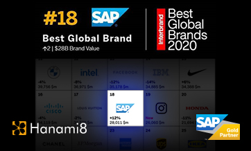 Best Global Brands 2020